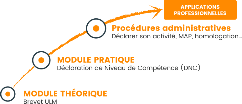 formation-drone-parcours-3