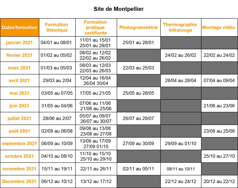 calendrier de formation 2021 Montpellier