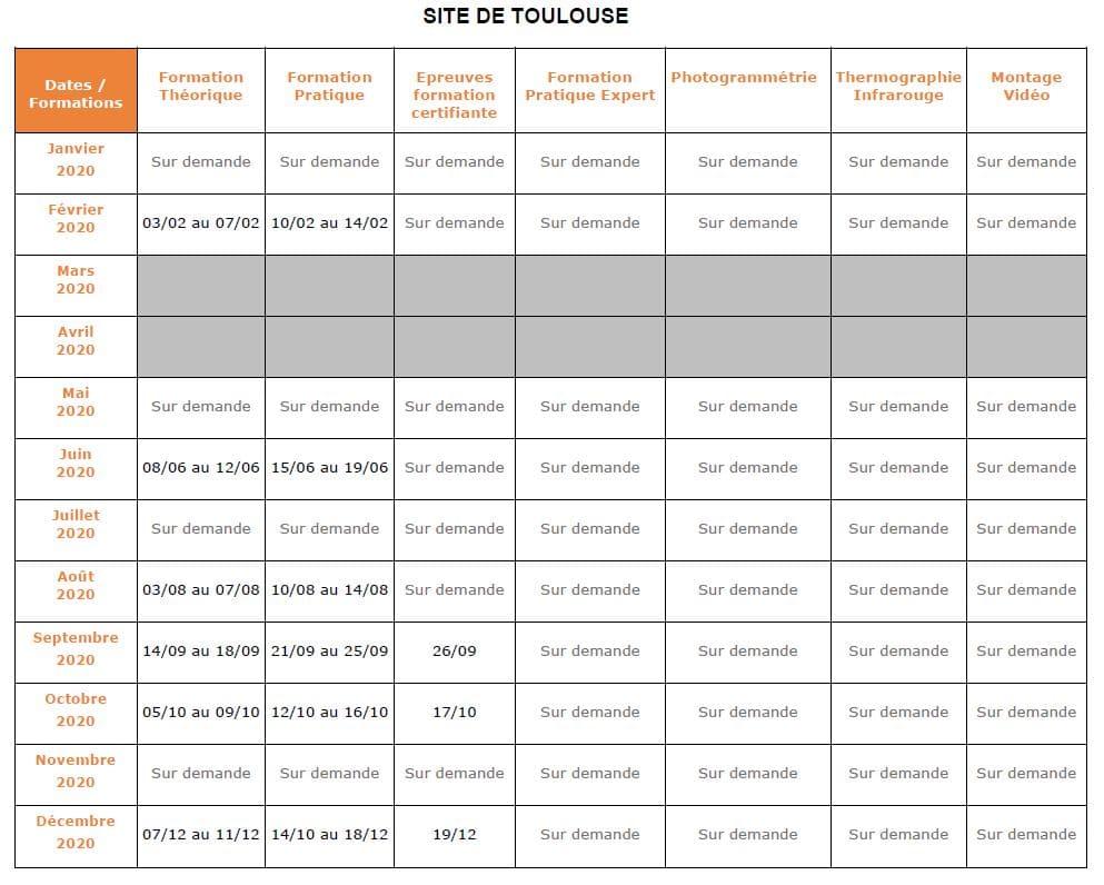 calendrier de formation 2020 Toulouse